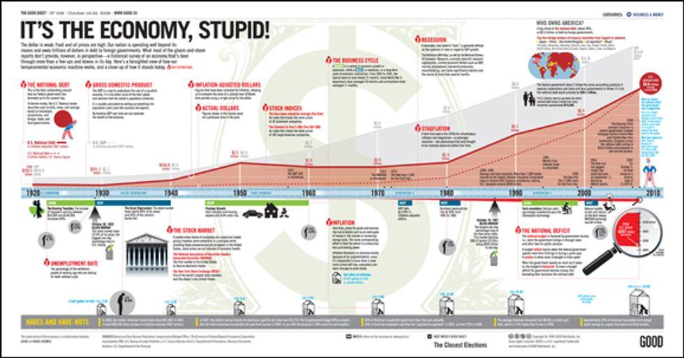 GOOD Sheet: It's the Economy, Stupid!