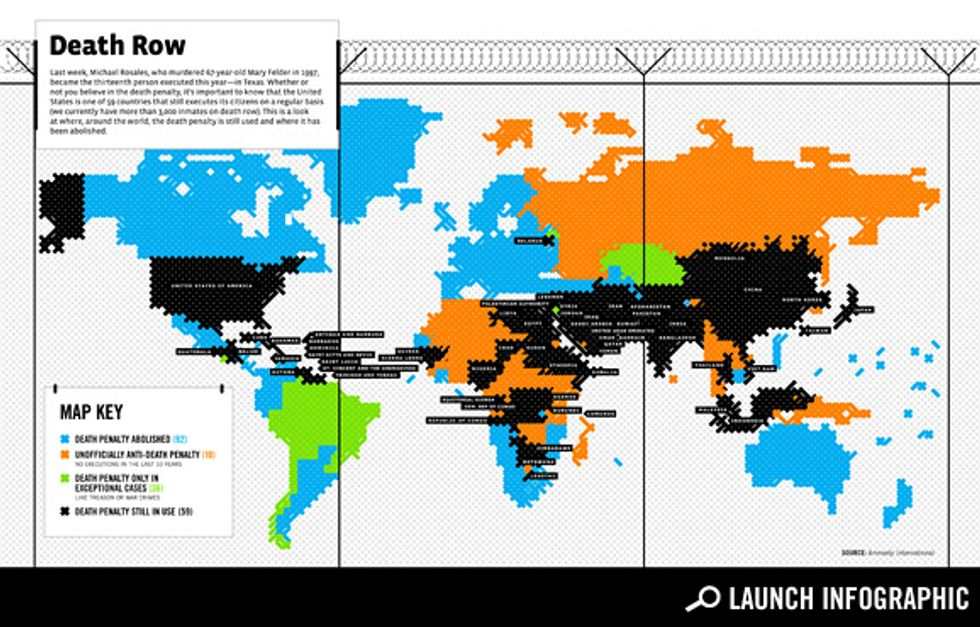 Transparency: The Death Penalty Around the World
