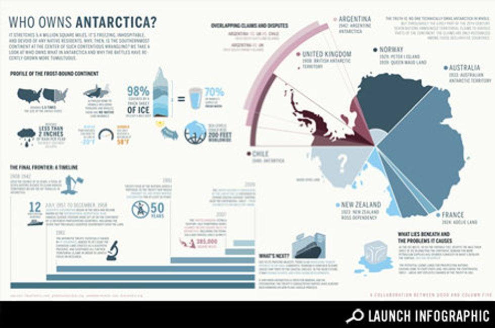 Transparency: Who Owns Antarctica