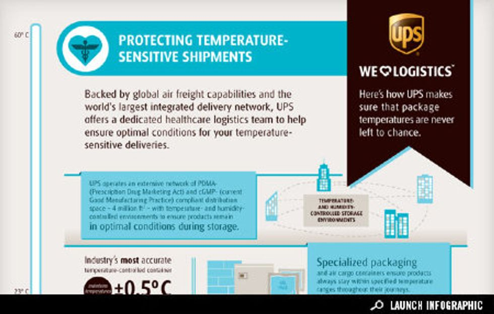 Sponsored Infographic: How UPS Keeps Its Cool with Healthcare Shipments