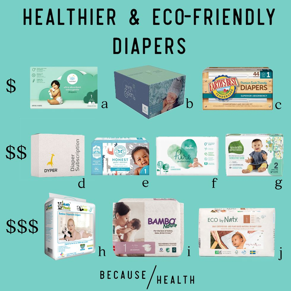 The 10 Best Healthier & Eco-Friendly Disposable Diapers