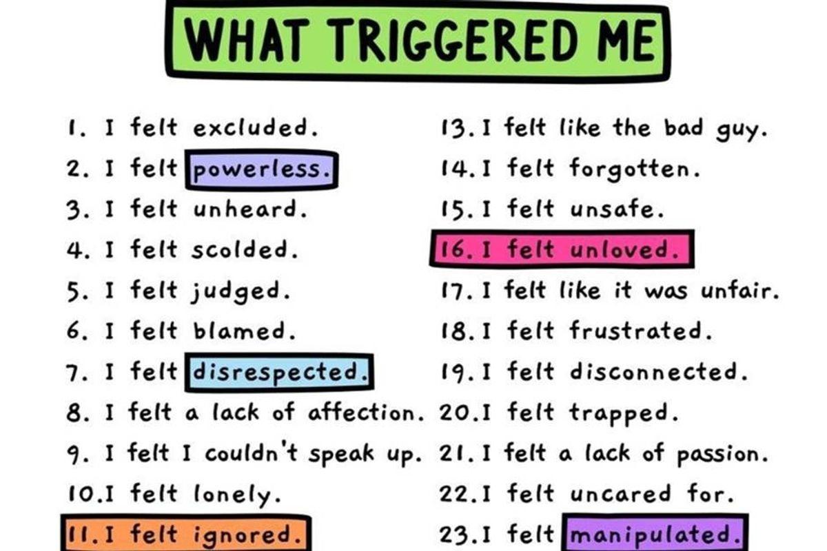 Graphic helps identify what triggers you emotionally in relationships