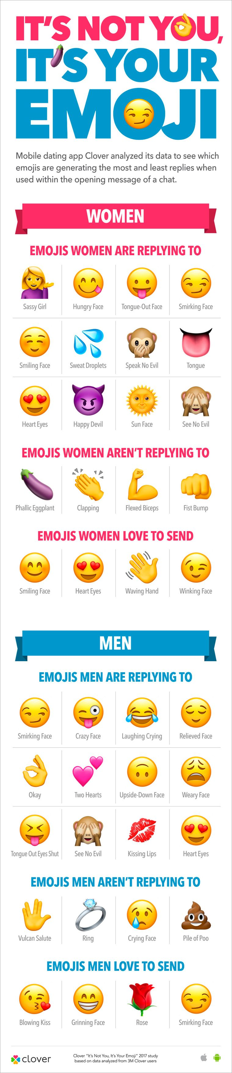 App sex emoticons These are