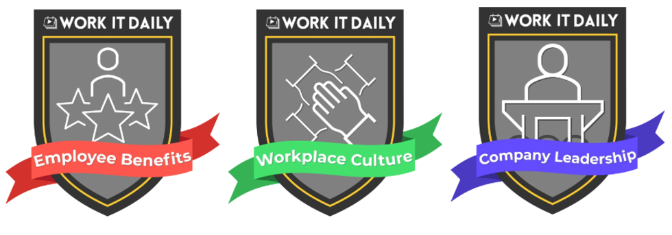 The three badges that can be earned in Work It Daily's Champion Badge Program.