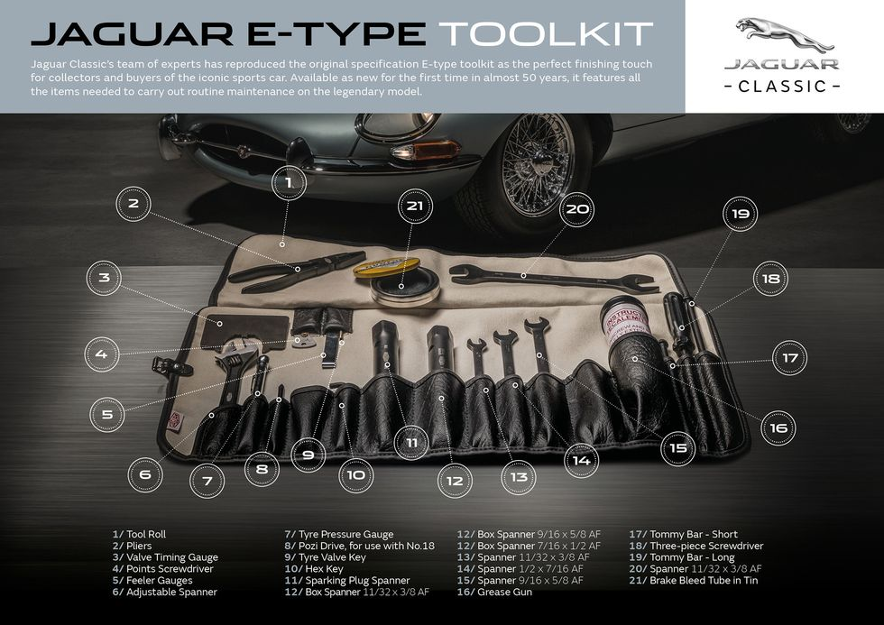 Jaguar E-Type Toolkit