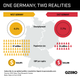 Graphic Truth: One Germany, two realities