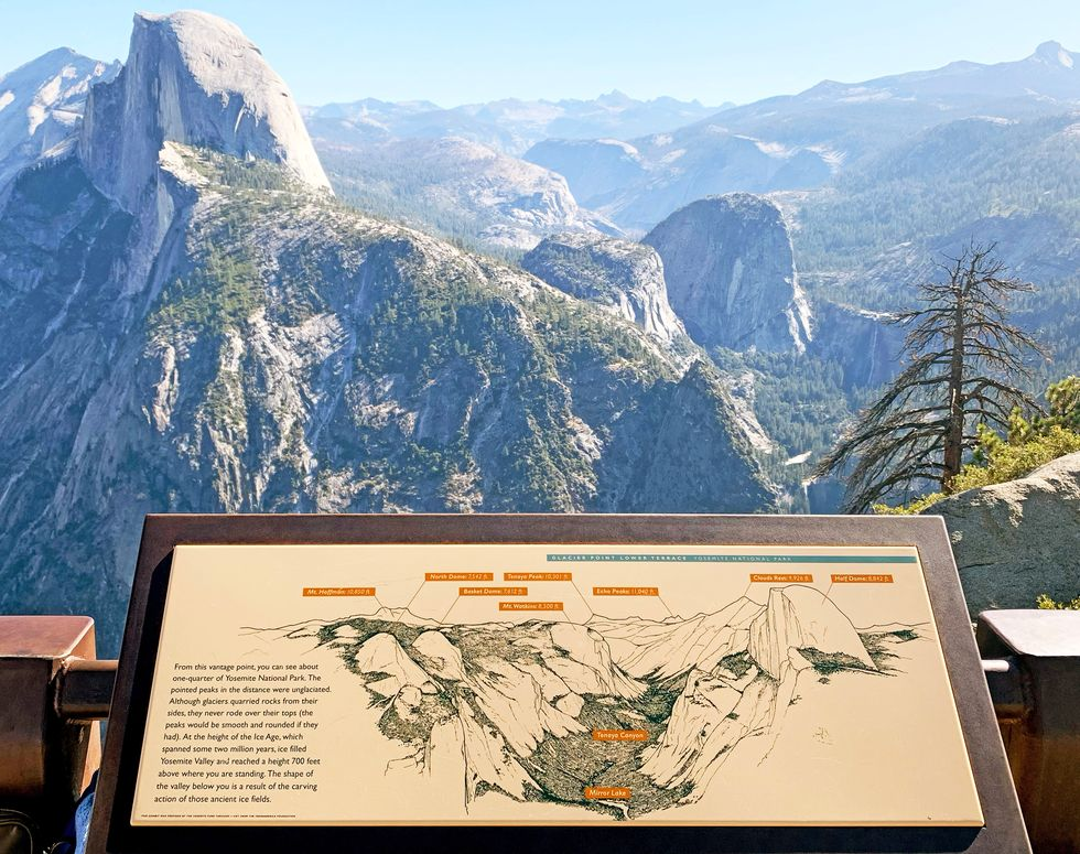 Glacier Point Yosemite National Park guide key sign