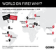 Graphic Truth: World on Fire! Why?