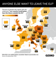 The Graphic Truth: Does anyone else want to leave the EU?