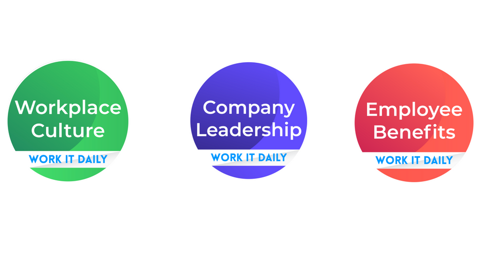 Work It Daily offers three Champion Badge categories for businesses to be featured for.