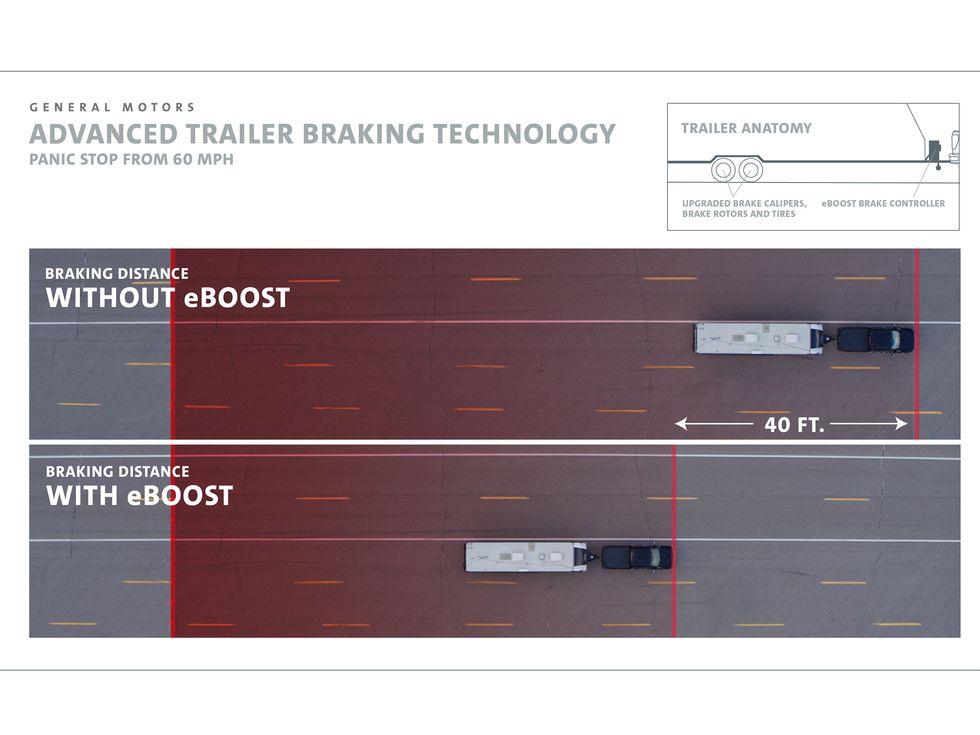 eBoost braking assist trailer