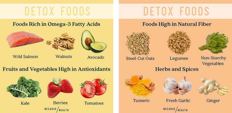 Foods that are good for detox such as omega-3 fatty acids, antioxidants, natural fiber, and herbs and spices