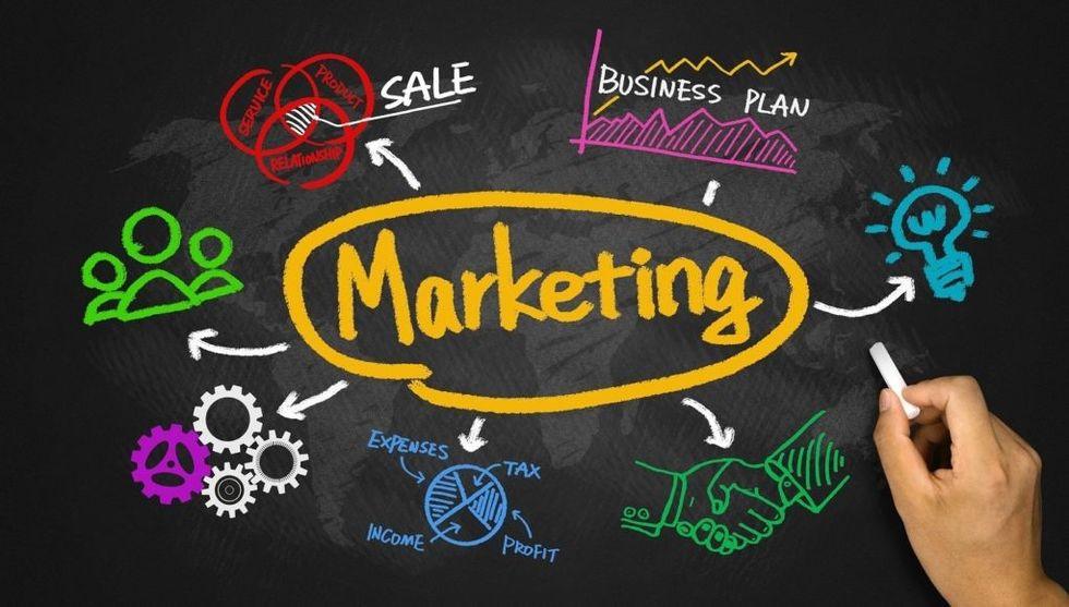 Things You Need to Know About Marketing Your Business