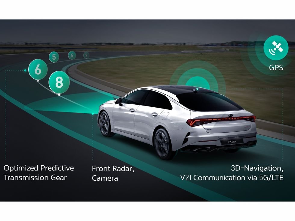 Hyundai Kia  ICT Connected Shift System graph chart how it works