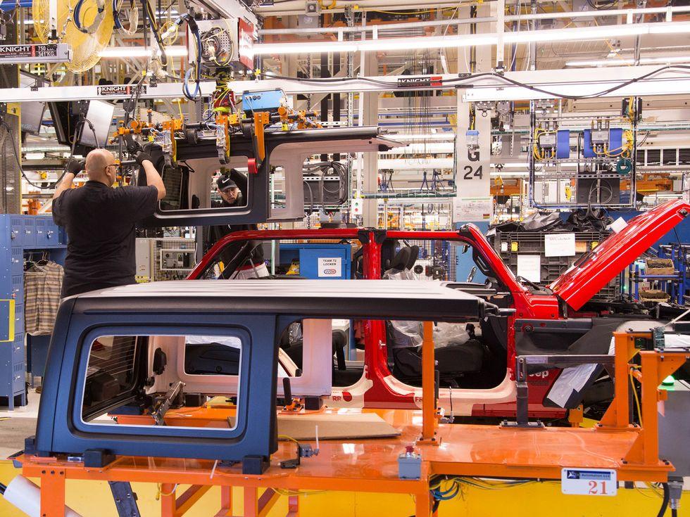 Toledo Assembly Complex Jeep Wrangler