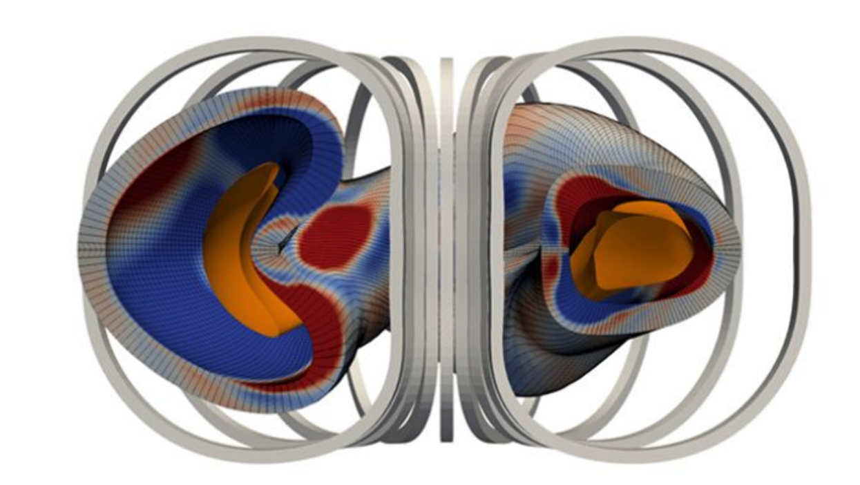 Visualization of how a stellarator's plasma (orange) can be manipulated using a combination of permanent magnets (red and blue) and superconducting coils (grey rings).