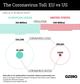 The Graphic Truth: EU vs US coronavirus toll