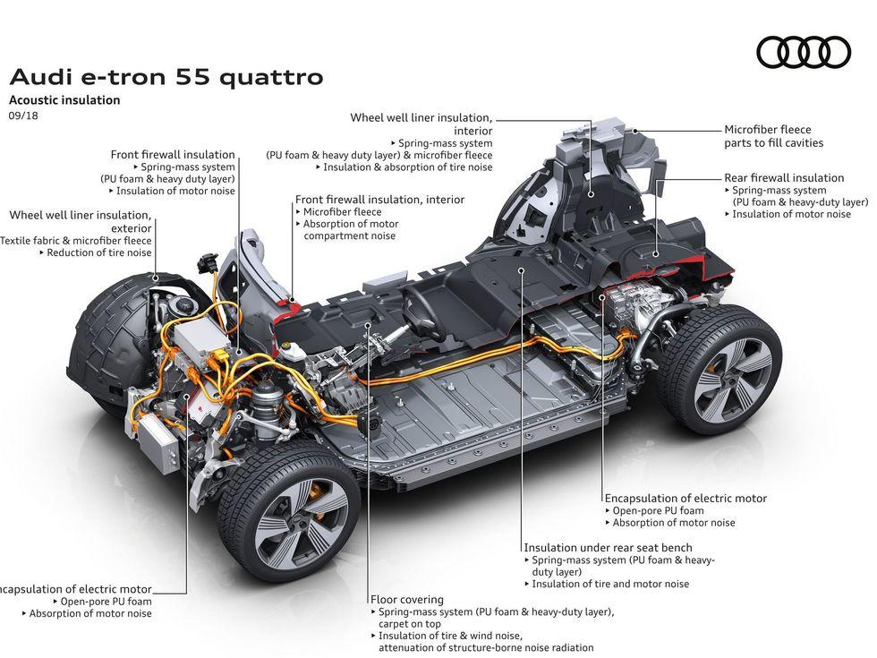 Audi E-Tron 55 Quattro Platform