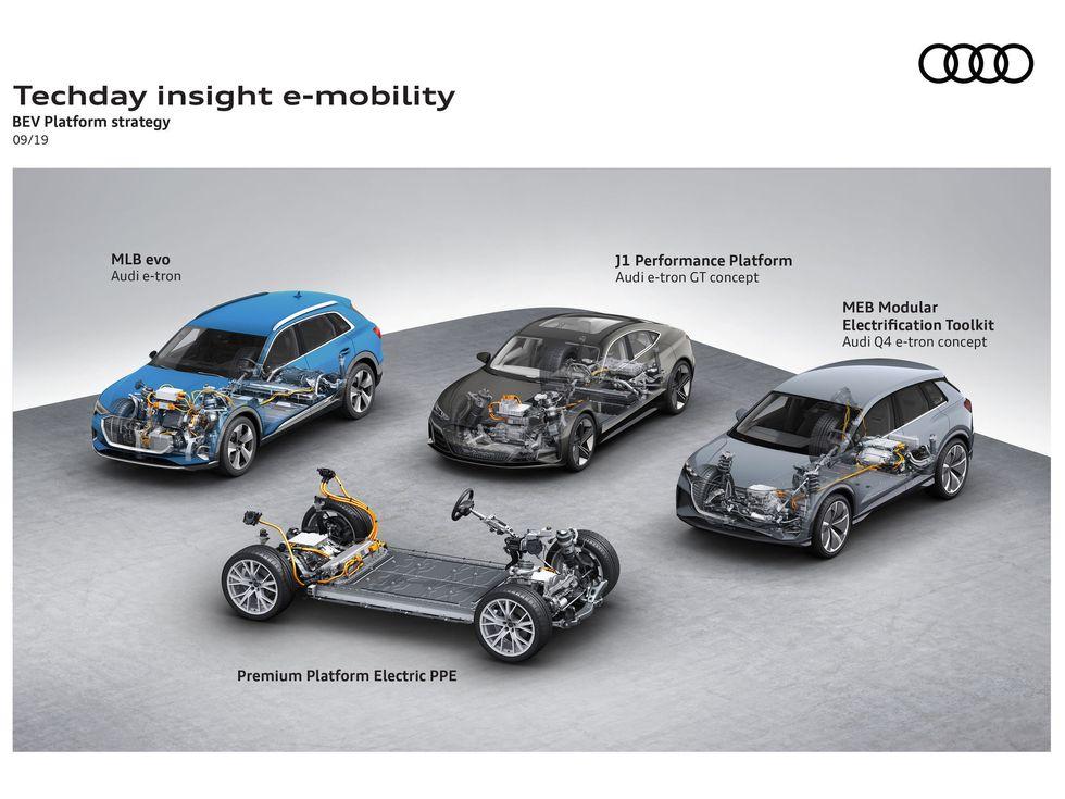 Audi e-mobility