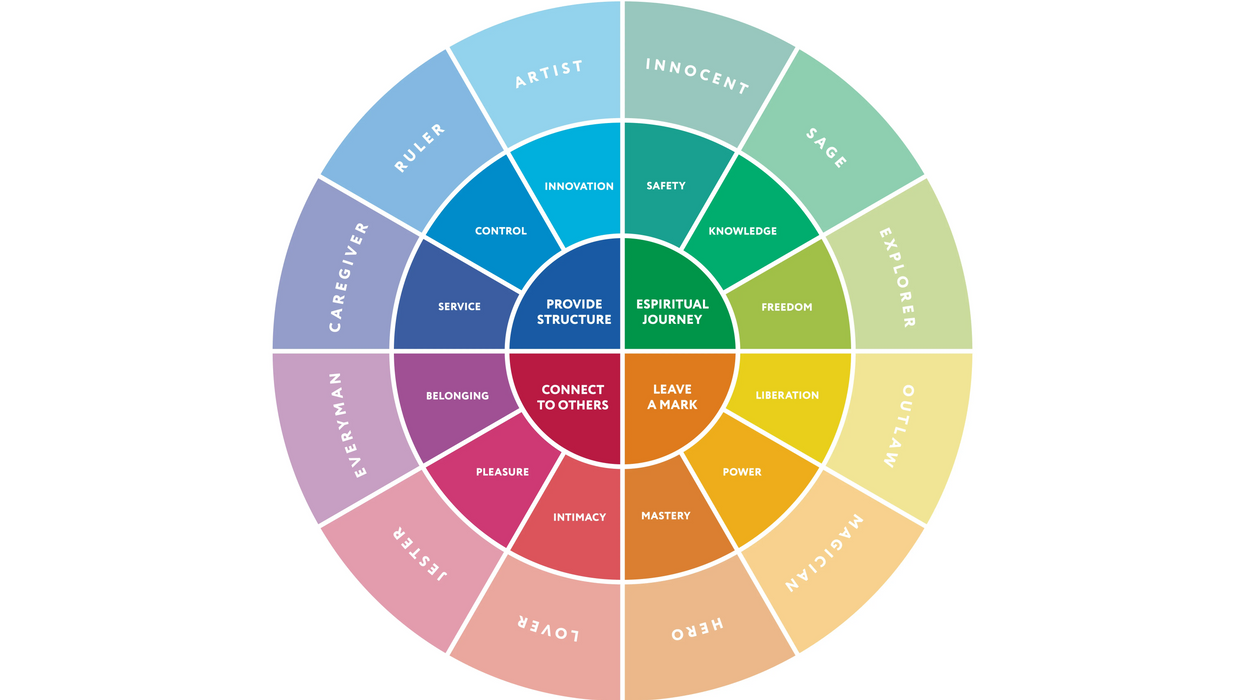concept of color personality color psychology