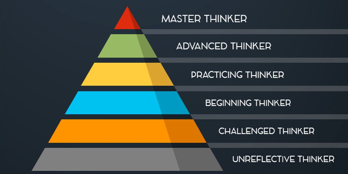How to think effectively: Six stages of critical thinking