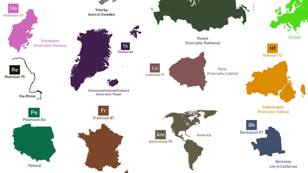 The periodic table also is a map – well, kind of