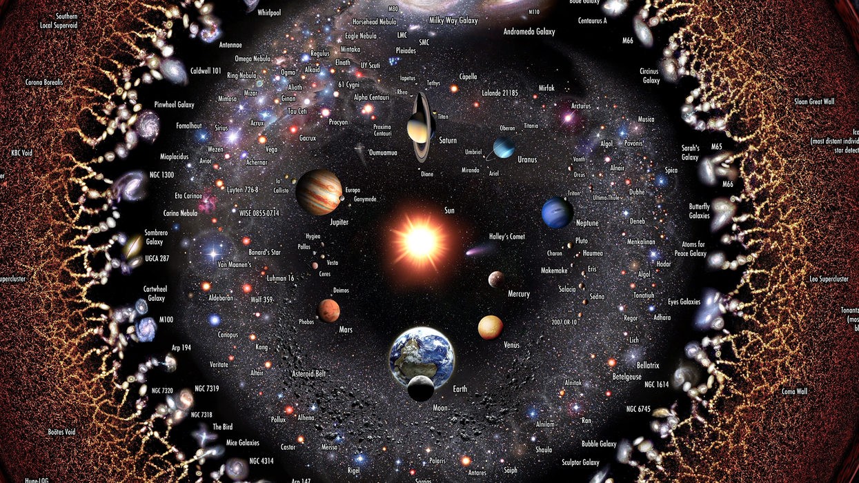 There are 5 eras in the universe's lifecycle. Right now, we're in the second era.