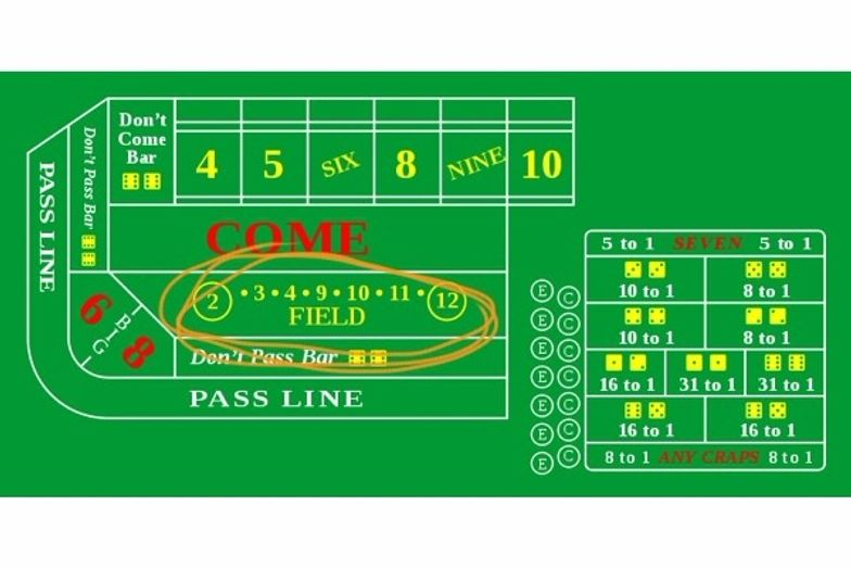Indian betting rules for craps betfair betting back lay