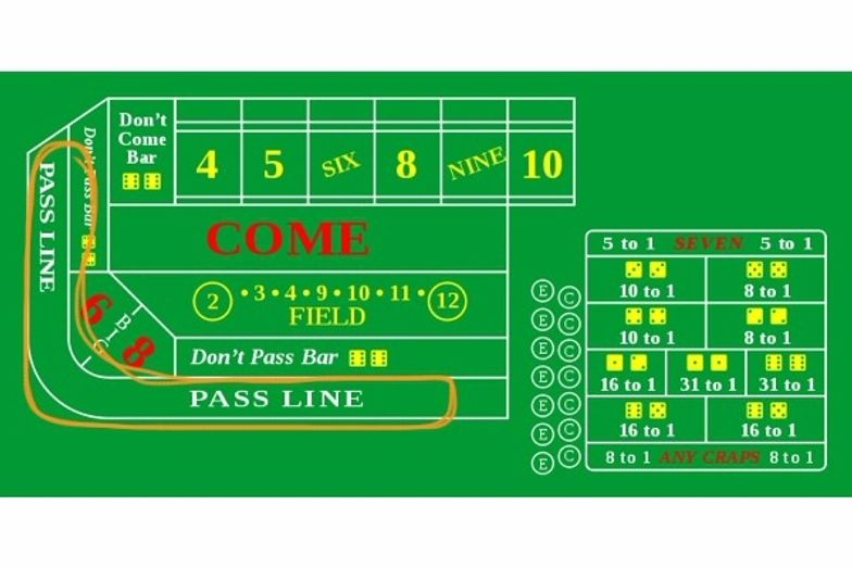 On off button craps betting sports betting arbitrage explained synonyms