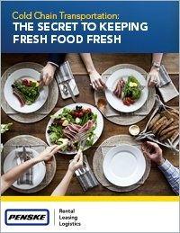 Plates of fresh food