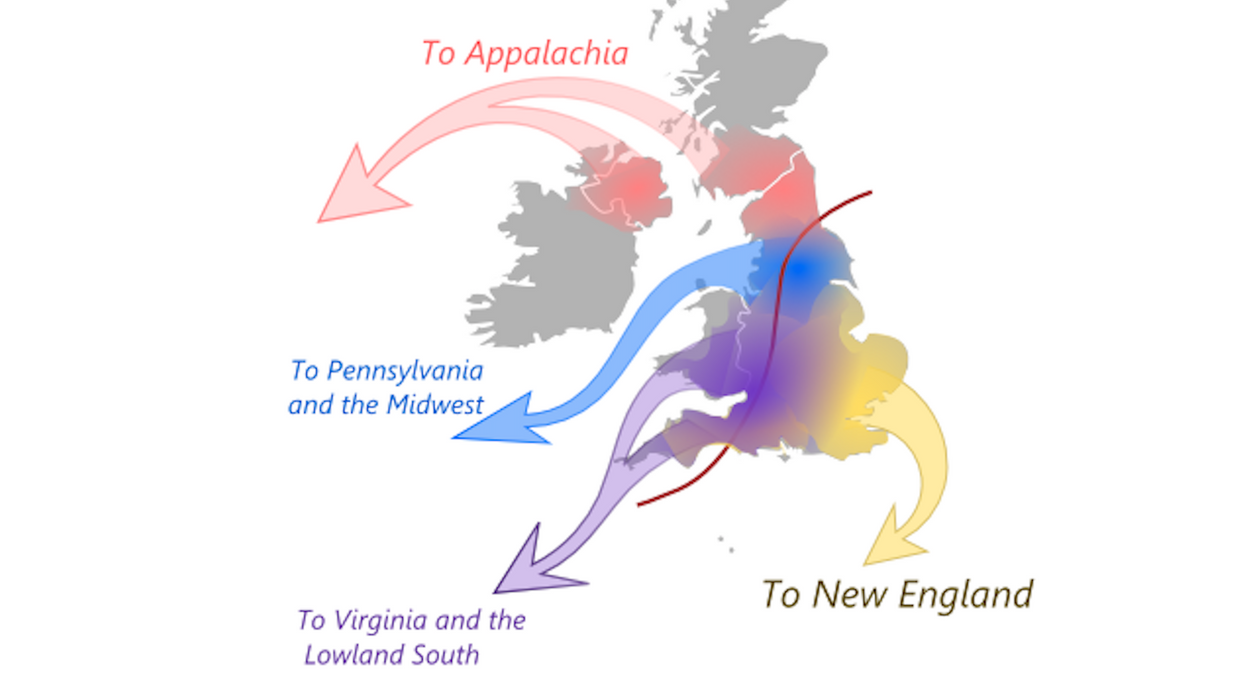 Puritans, Cavaliers, Quakers and Borderers came from and went to different places.
