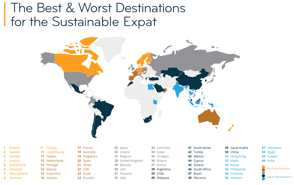 The best & worst destiations for the sustainable expat