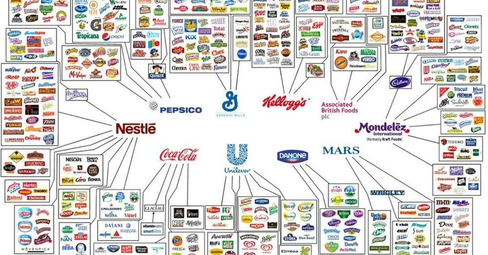 See How Only Ten Companies Own All the World's Food Brands In This Telling Infographic