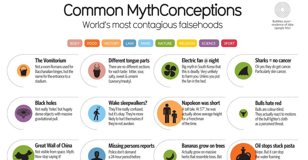 52 Common Myths You Should Stop Believing