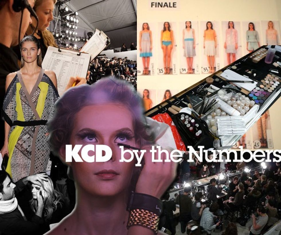 KCD By the Numbers: Marc by Marc Jacobs
