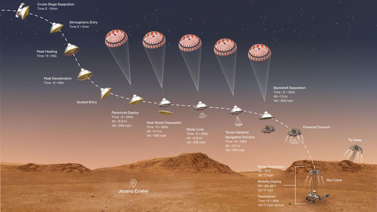 NASA's Perseverance rover lands on Mars in 18 days