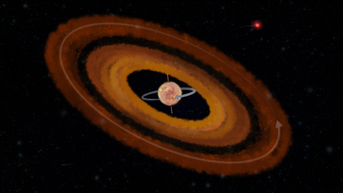 Astrophysicists find rare star spinning backwards  Img