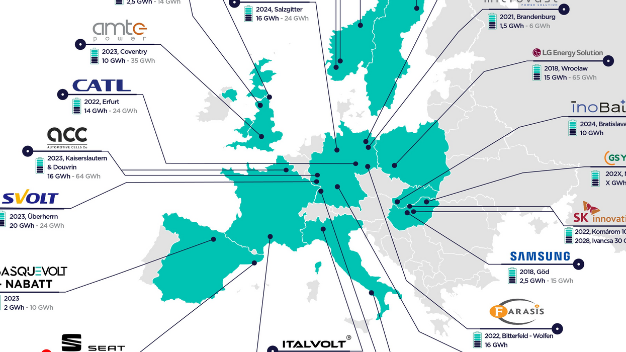How Europe will beat China on batteries