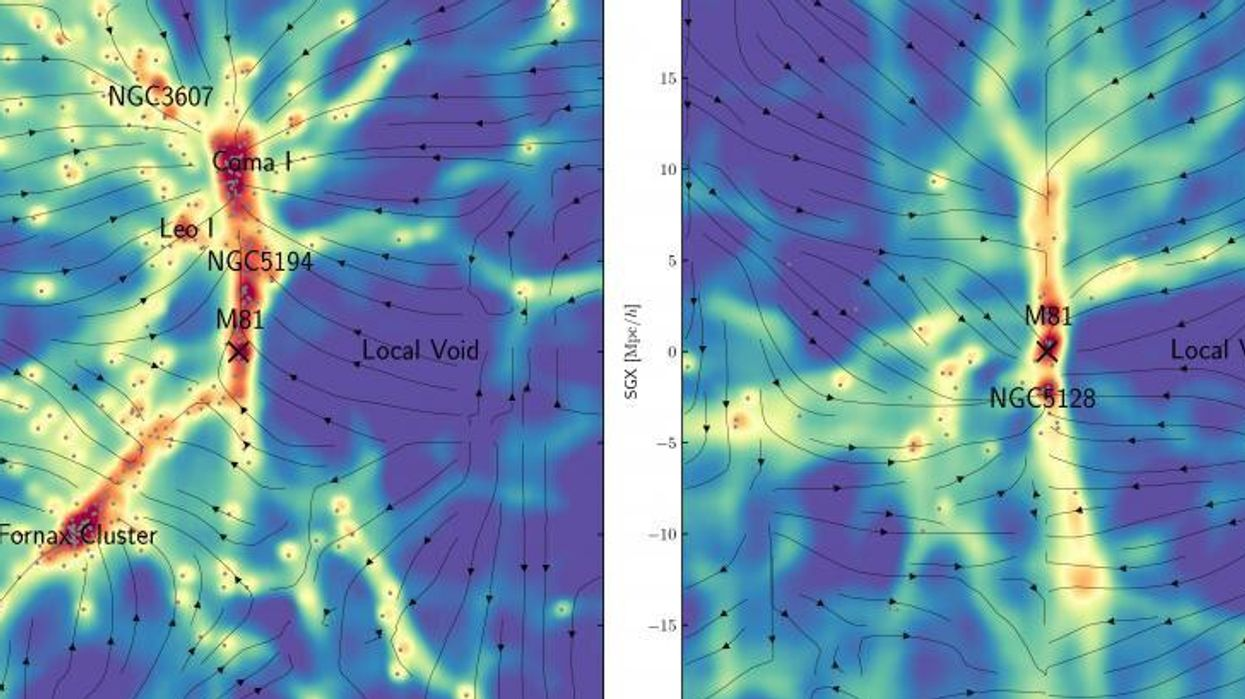 """Scientists find dark matter """"bridges"""" that may reveal future of our galaxy"""