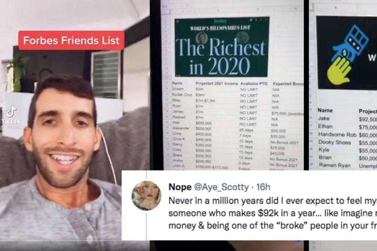 A guy and his friends shared their travel plans. The results perfectly explain the wealth gap.