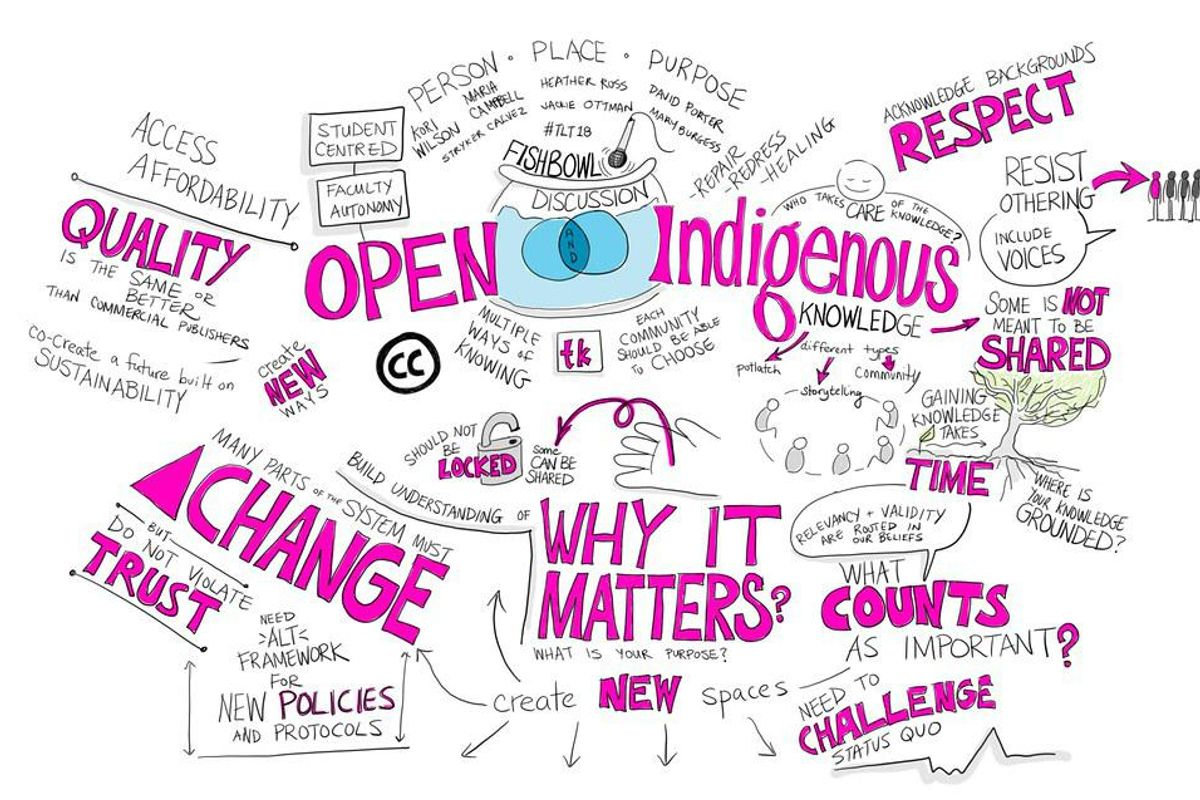 There are lots of wins to celebrate this year for Indigenous Peoples Day