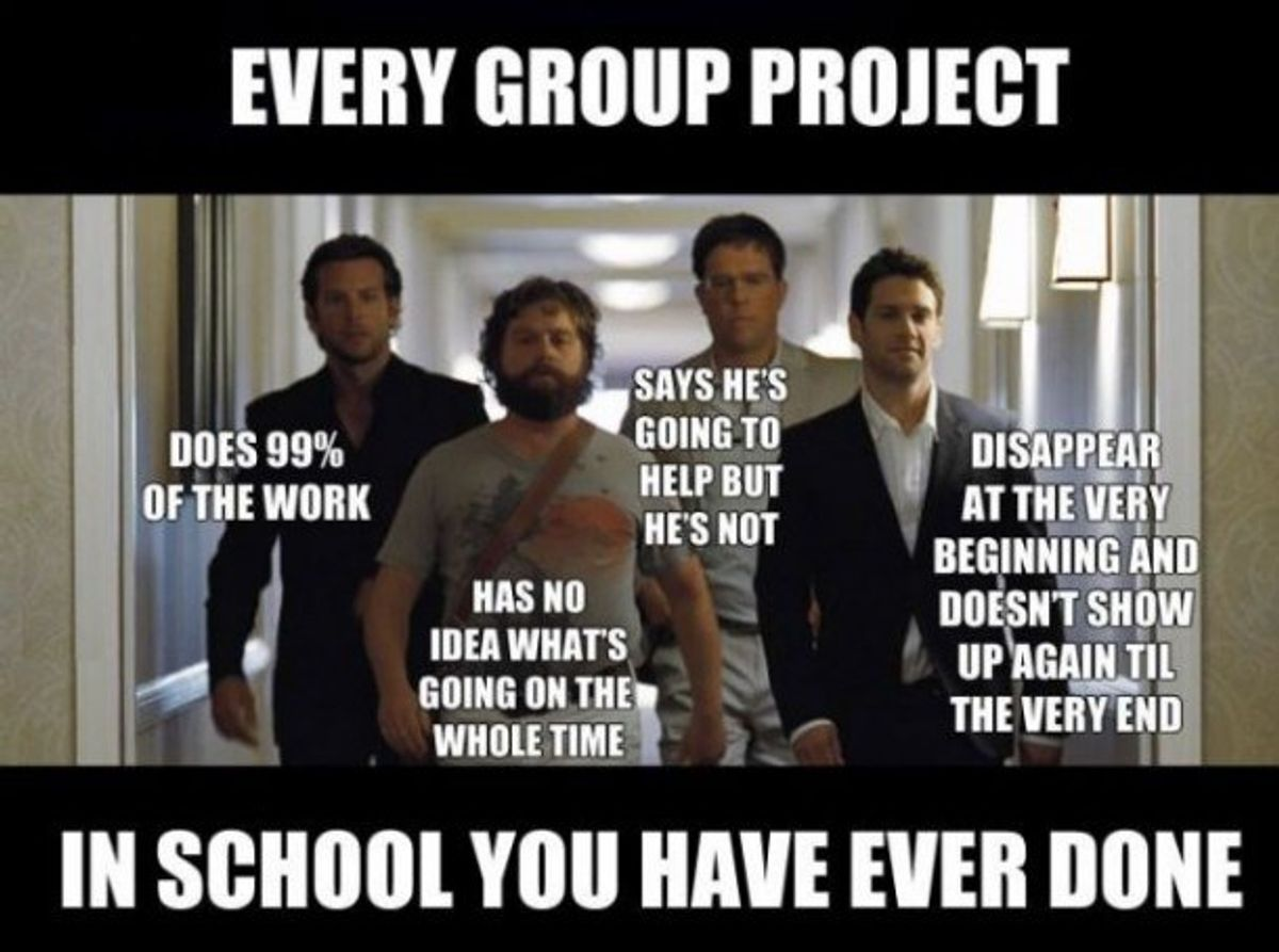 How To Survive Group Projects