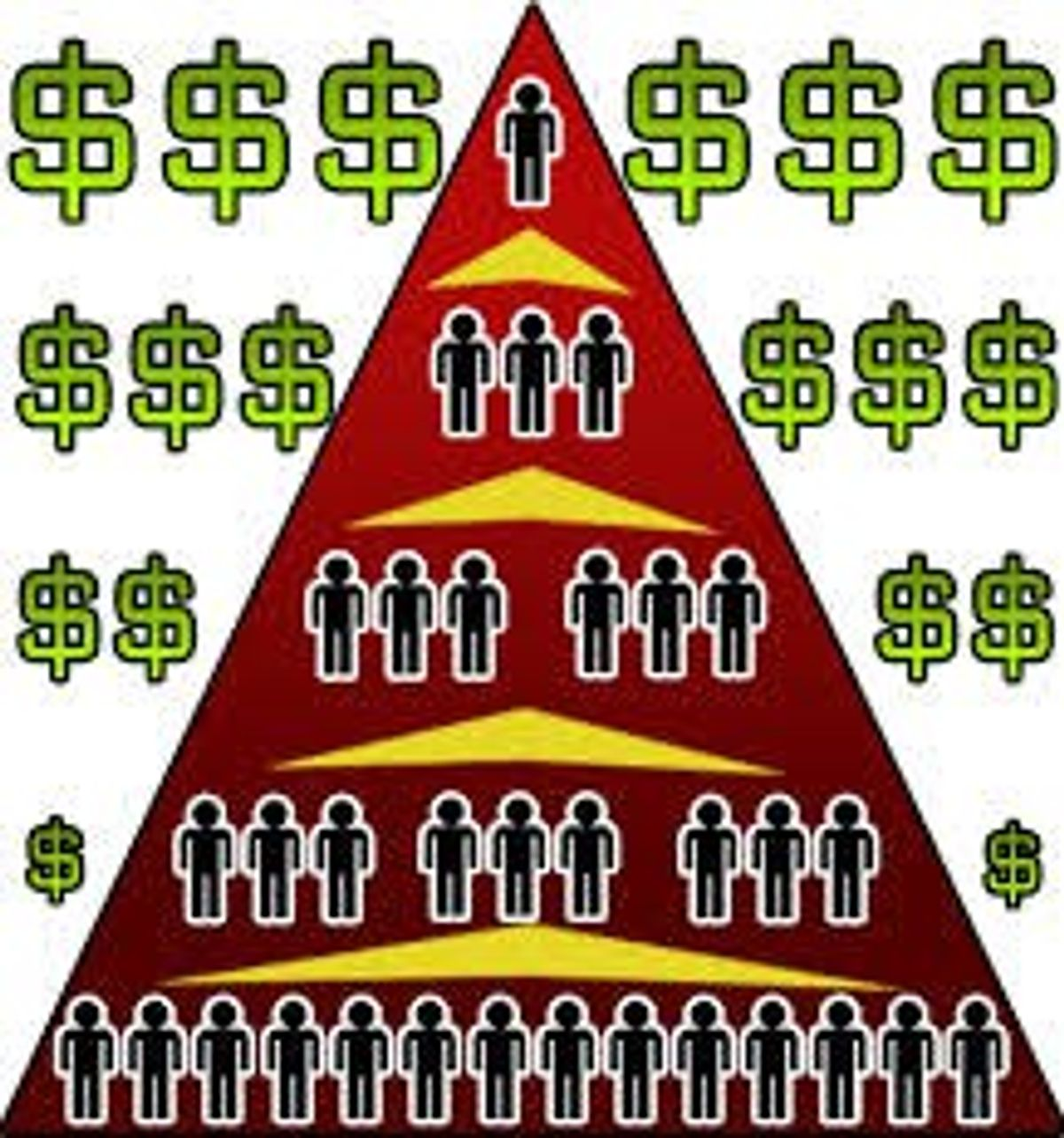 Seven Ways To Spot A Pyramid Scheme Or MLM Scam
