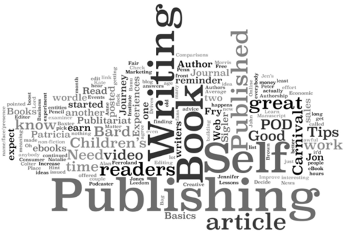 Self-Publishing: Have You Considered It?