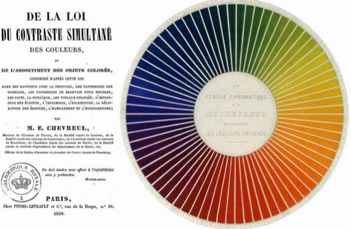 How Our Eyes Read Color