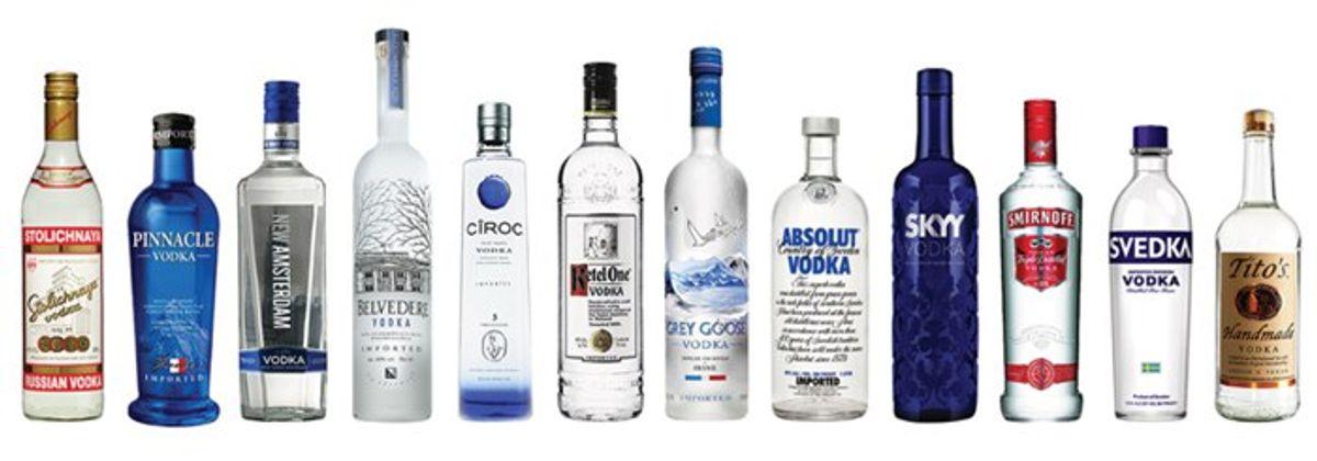 The History Of Vodka