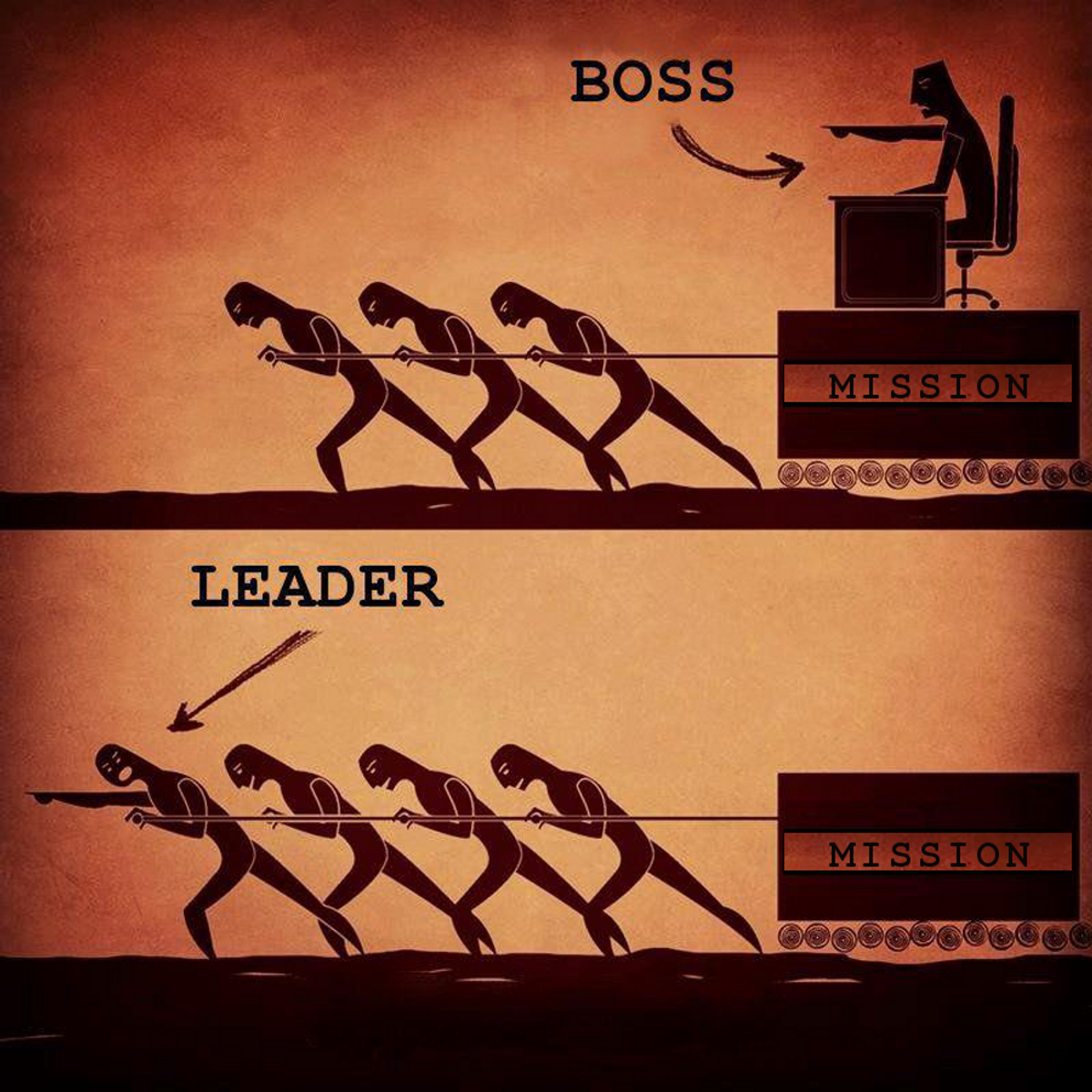 A Leader Vs A Boss