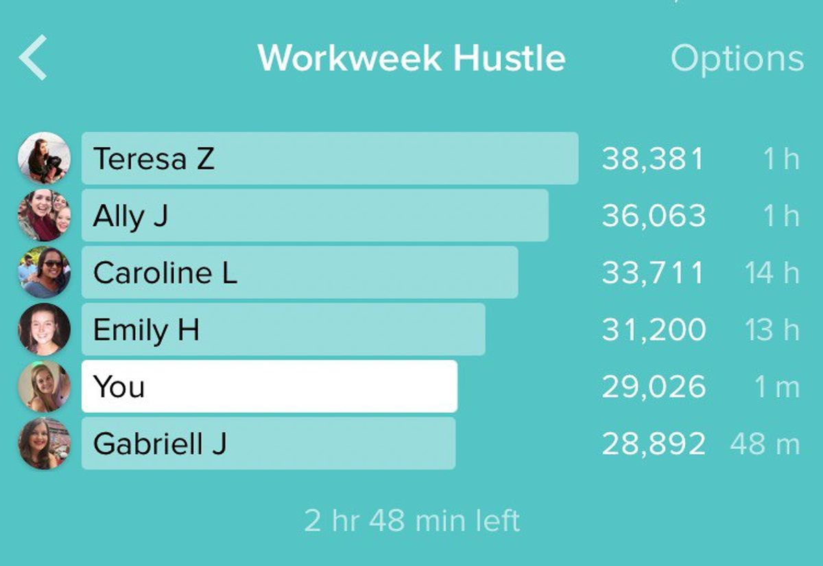 The 4 Stages Of The Workweek Hustle