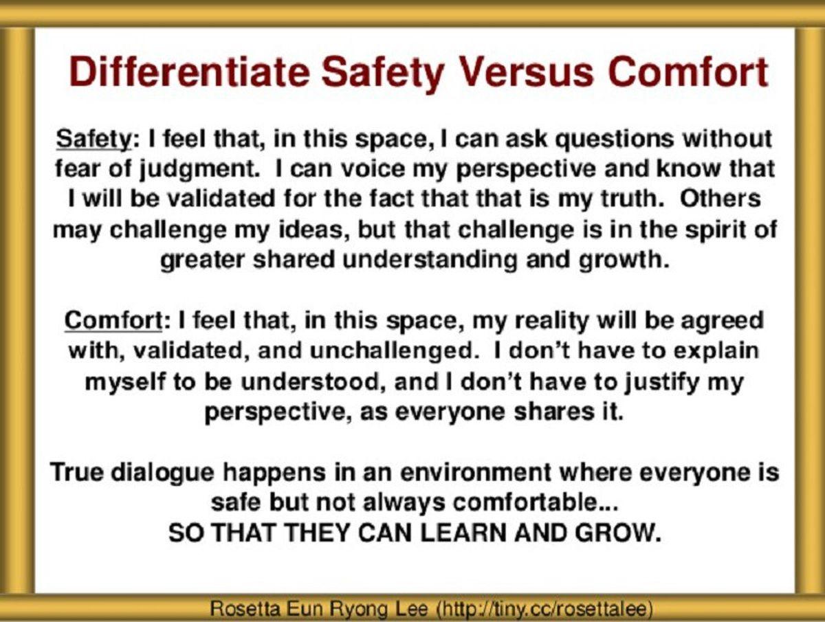 Safe Spaces Versus Brave Spaces