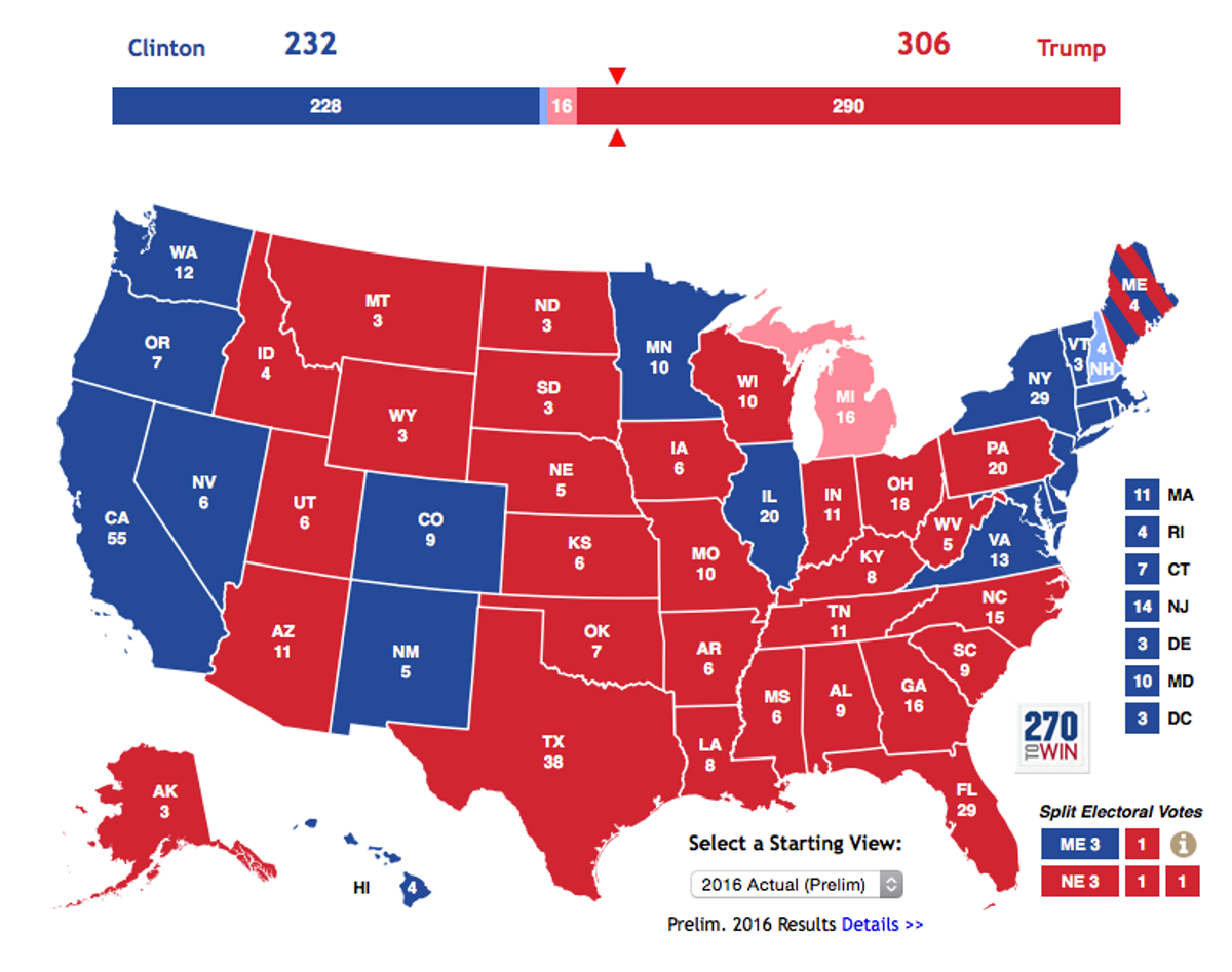 Why The Electoral College Is Still Important